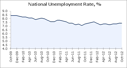 http://media.newjobs.com/a/i/intelligence/Images/Canada_unemployment.jpg