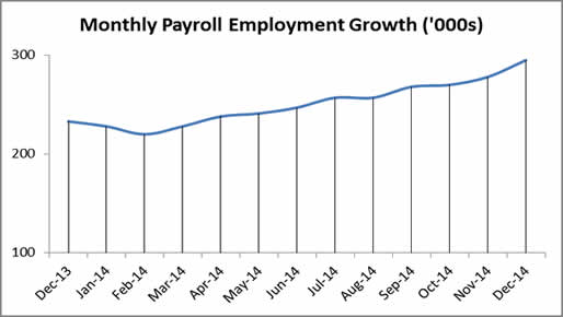 http://media.newjobs.com/a/i/intelligence/Images/National_employment.jpg