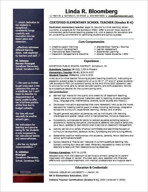 Sample of resume for teachers in elementary