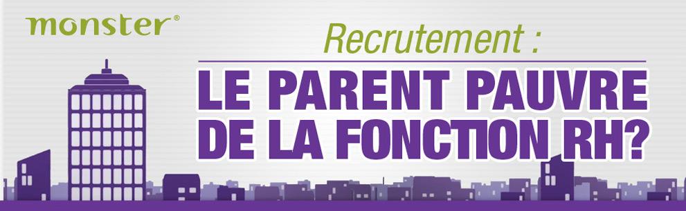 le recrutement  parent pauvre de la fonction rh