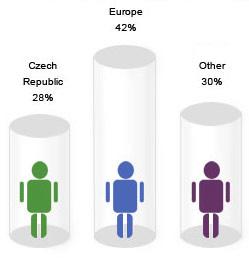 multicultural diversity at monster