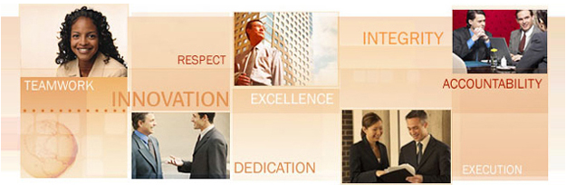 Service Corporation International Careers Banner