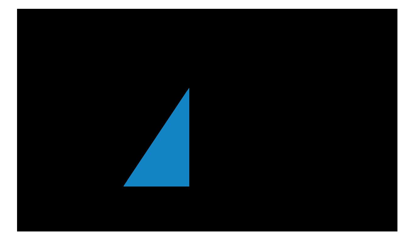 Company Logo Business Management LAB