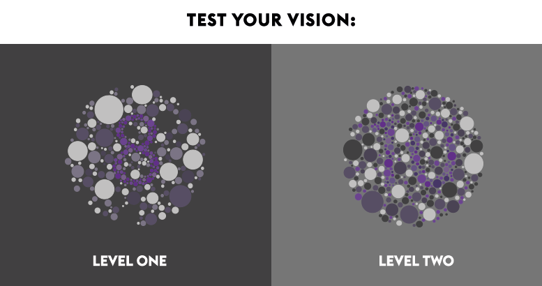 test your vision: level one and level two