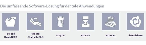 Allrounder Finanzen / Rechnungswesen (m/w/d) bei exocad GmbH