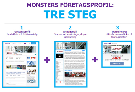Monster Employer Branding Solution
