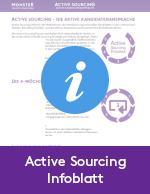 Fakten zum Active Sourcing