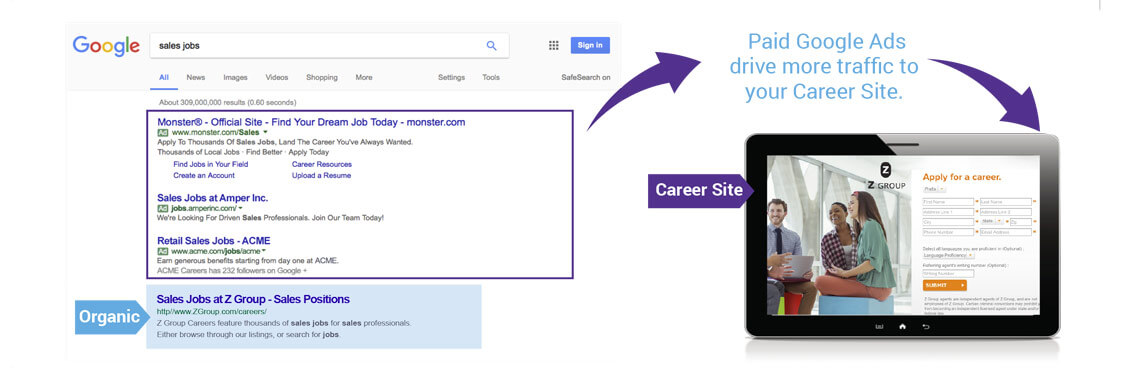 drive more candidates to your career site with Paid Google Ads