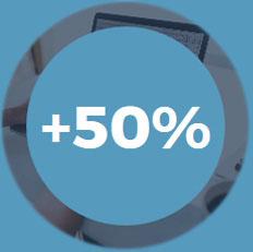 50 percent