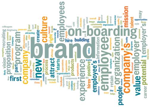 What is a Company Brand?